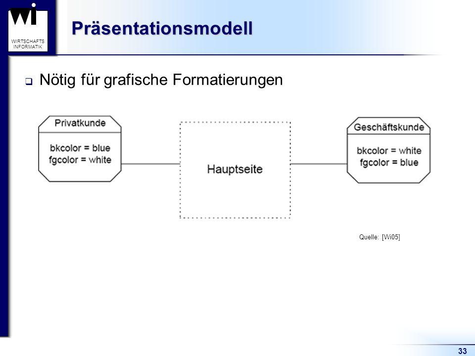Präsentationsmodell Nötig für grafische Formatierungen Quelle: [Wi05]